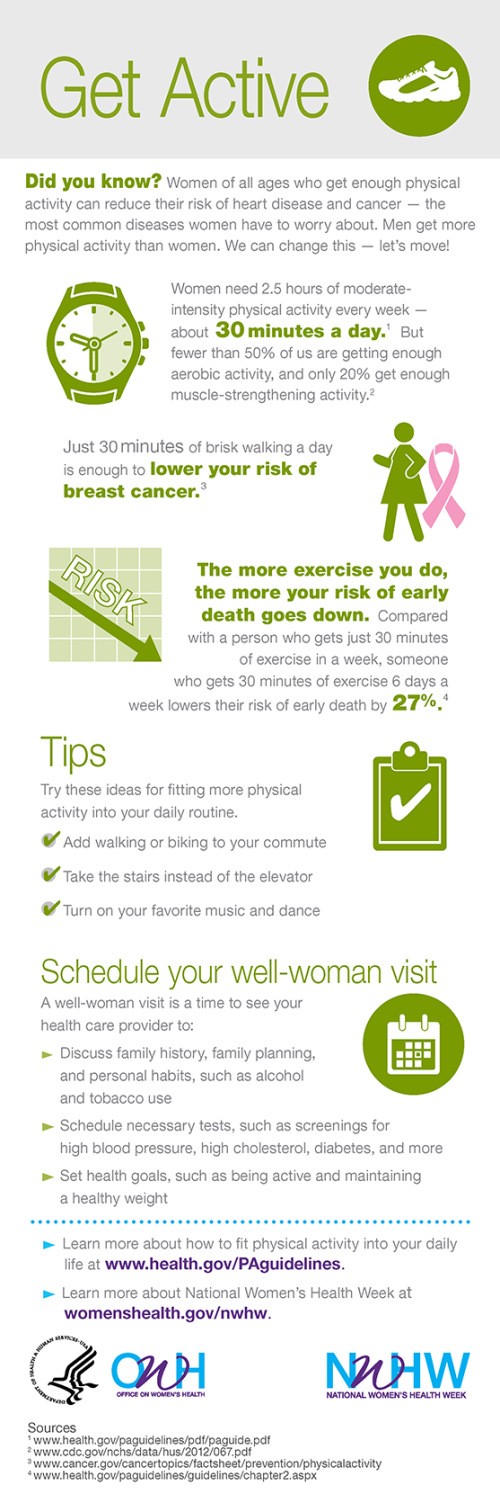 NWHW-infographic-get-active