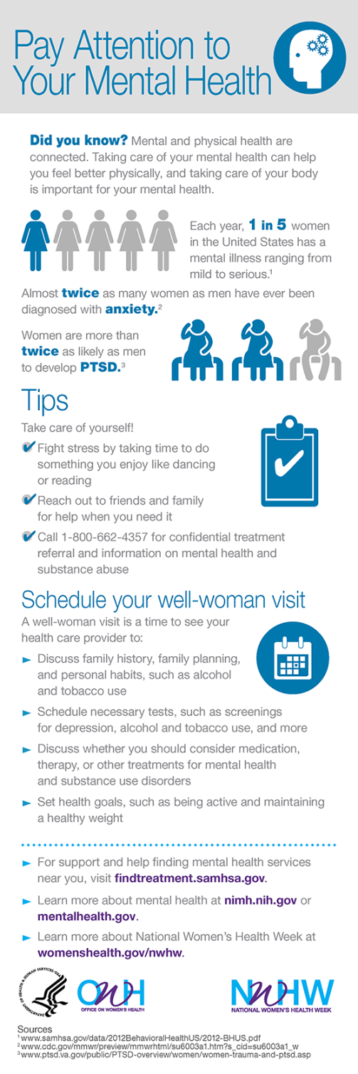 NWHW-infographic-mental-health