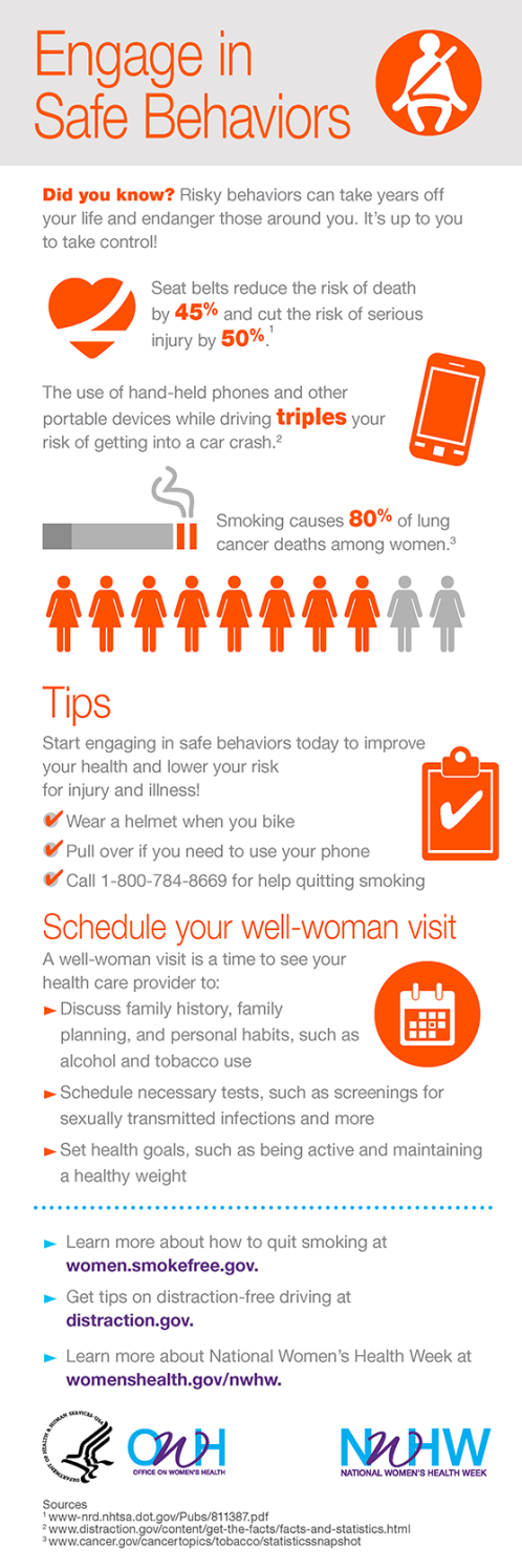 NWHW-infographic-safe-behaviors