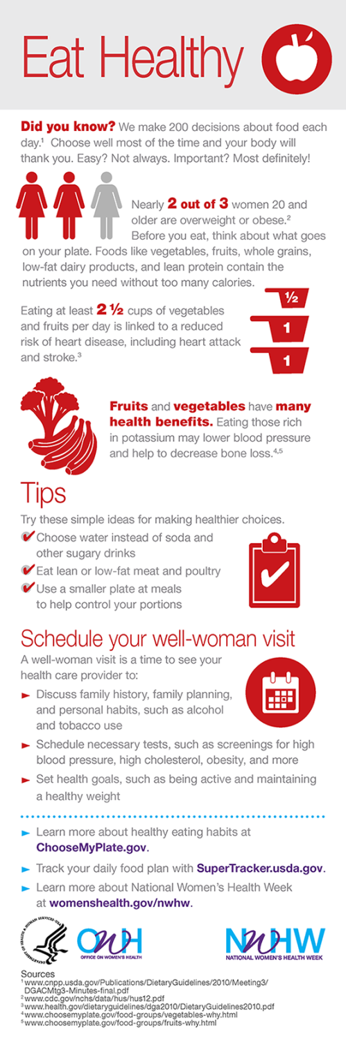 NWHW_infoGraphic_eat healthy